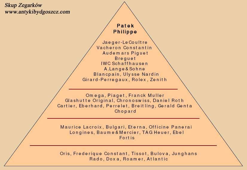 piramida-marek-zegarkow